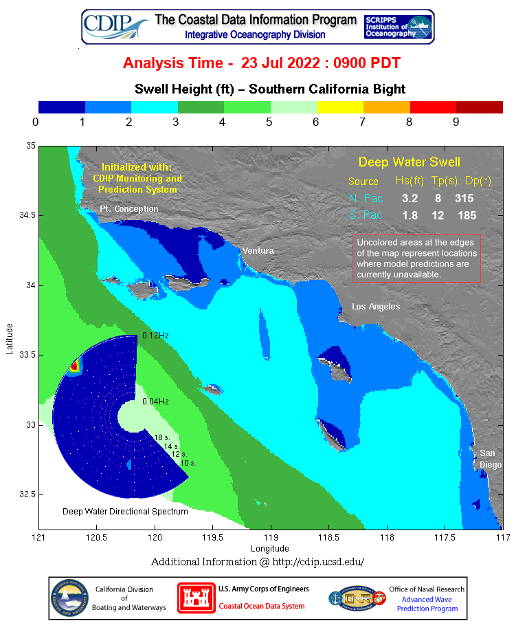 Sourthern California Swell Model